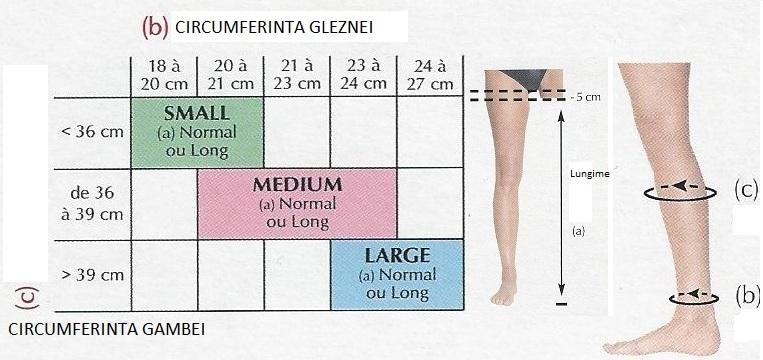 marimi-oedema